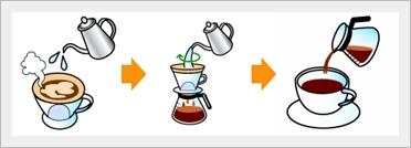 coffee_drip.jpg